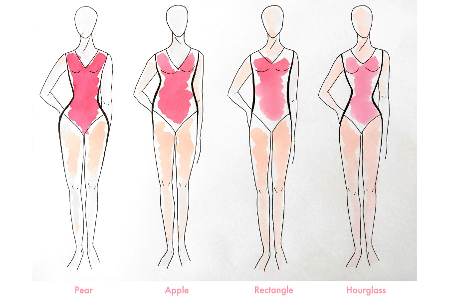 AMAR-KOSA-Know-Your-Body-Type-Body-Shape-Pick-Dress-accordingly-We-find-the-best-fit-for-you